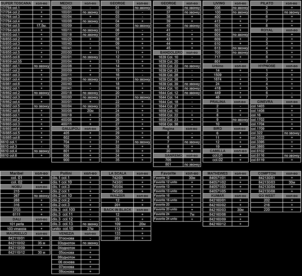 Наличие тканей Riflesso 13_04_2020